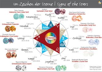 Vetromagic Sternzeichen